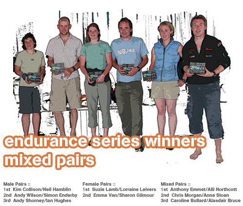 Endurance Series winners